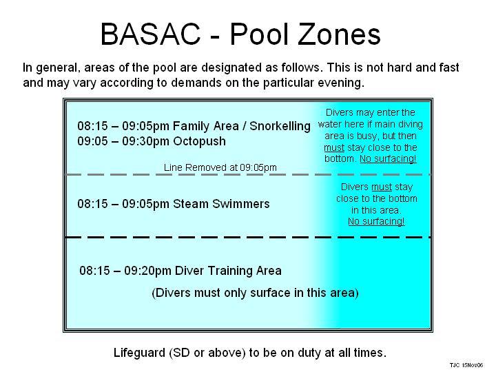 BASAC - Pool Zones